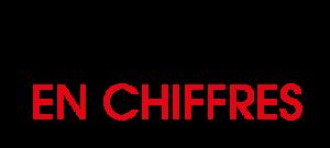 LES_IDEES_EN_CHIFFRES